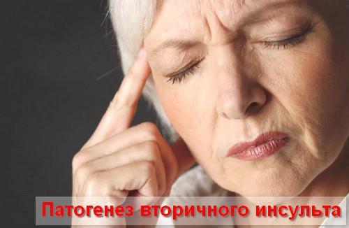 патогенез вторичного инсульта