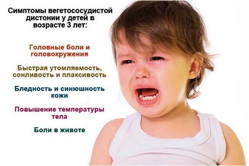 Симптомы ВСД у детей младше 10 лет